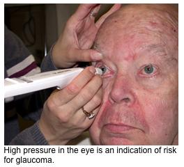 Glaucoma_Test